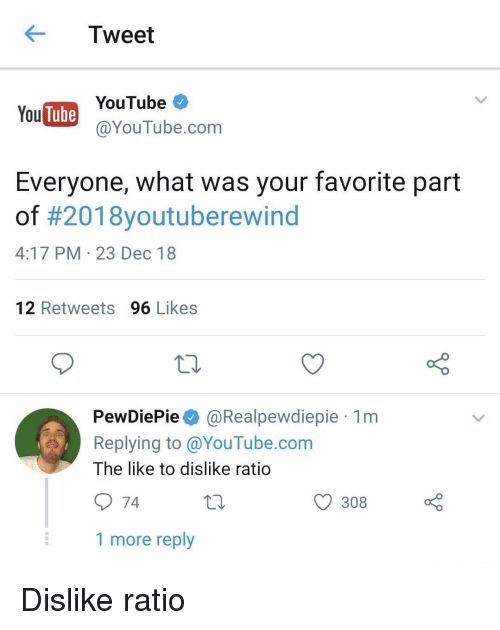 ratio: Tweet  YouTubeYuTube.com  YouTube  @YouTube.com  Everyone, what was your favorite part  of #201 8youtuberewind  4:17 PM 23 Dec 18  12 Retweets 96 Likes  PewDiePie @Realpewdiepie  Replying to@YouTube.com  The like to dislike ratio  1m  O 308  1 more reply Dislike ratio
