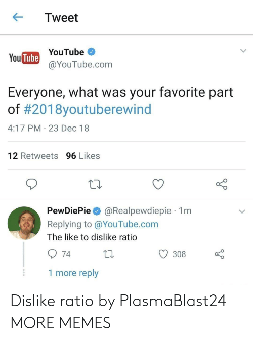 ratio: Tweet  YouTubeYuTube.com  YouTube  @YouTube.com  Everyone, what was your favorite part  of #201 8youtuberewind  4:17 PM 23 Dec 18  12 Retweets 96 Likes  PewDiePie @Realpewdiepie  Replying to@YouTube.com  The like to dislike ratio  1m  O 308  1 more reply Dislike ratio by PlasmaBlast24 MORE MEMES
