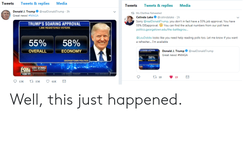 News, Politics, and Sorry: Tweets Tweets & replies Media  Tweets Tweets & replies Media  Donald J. Trump@realDonaldTrump 3h  Great news! #MAGA  ti Mo Elleithee Retweeted  Celinda Lake@celindalake 1h  Sorry @realDonaldTrump.you don't in fact have a 55% job approval. You have  55% Disapproval. e You can find the actual numbers from our poll here  pol  TRUMP'S SOARING APPROVAL  1,000 REGISTERED VOTERS  litics.georgetown.edu/the-battlegrou...  @LouDobbs looks like you need help reading polls too. Let me know if you want  a refresher... I'm available  55%  58%  Donald J. Trump@realDonaldTrump  Great news! #MAGA  OVERALL  ECONOMY  % 58%  GEORGETOWN POLITICS  RALL  tl 10 19 Well, this just happened.