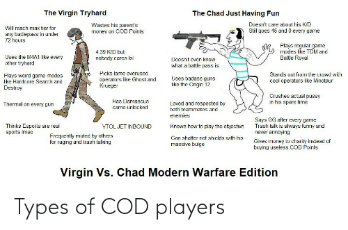cod: Types of COD players