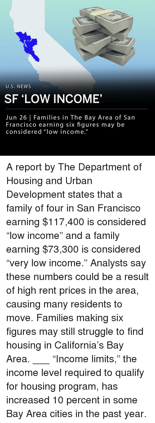 """Bay Area: U.S. NEW:S  SF 'LOW INCOME  Jun 26   Families in The Bay Area of San  Francisco earning six figures may be  considered """"low income."""" A report by The Department of Housing and Urban Development states that a family of four in San Francisco earning $117,400 is considered """"low income"""" and a family earning $73,300 is considered """"very low income."""" Analysts say these numbers could be a result of high rent prices in the area, causing many residents to move. Families making six figures may still struggle to find housing in California's Bay Area. ___ """"Income limits,"""" the income level required to qualify for housing program, has increased 10 percent in some Bay Area cities in the past year."""