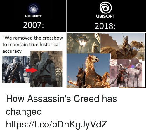 """crossbow: UBISOFT  UBISOFT  2007  2018  """"We removed the crossbow  to maintain true historical  accuracy'"""" How Assassin's Creed has changed https://t.co/pDnKgJyVdZ"""