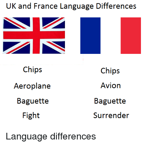 France, Fight, and Chips: UK and France Language Differences  Chips  Aeroplane  Baguette  Fight  Chips  Avion  Baguette  Surrender <p>Language differences</p>