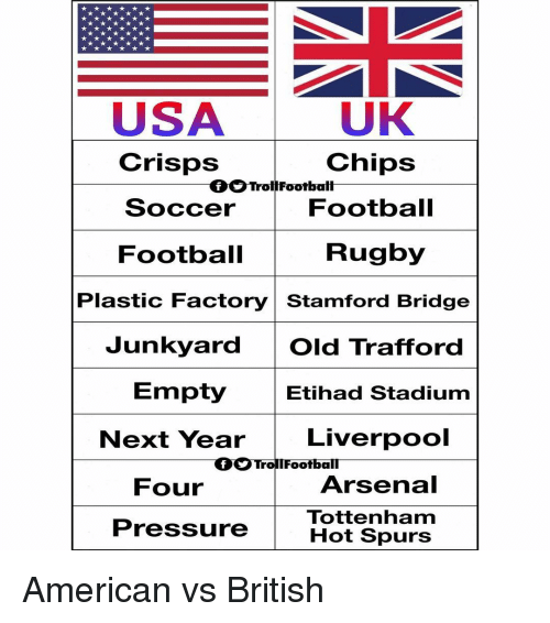 Arsenal, Football, and Memes: UK  Chips  Football  Rugby  USA  CrispS  Soccer  Football  00 TrollFootball  Plastic Factory Stamford Bridge  Junkyard Old Trafford  Empty  Etihad Stadium  Next Year  Liverpool  OOTD0  Arsenal  Tottenham  Hot Spurs  Four  Pressure American vs British