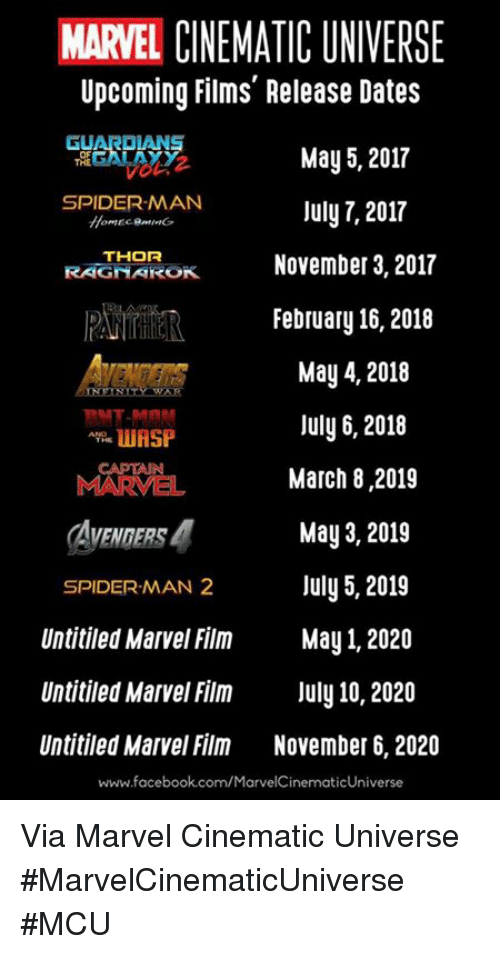 Upcoming Films Release Dates GU May 5 2017 SPIDERMAN July 7