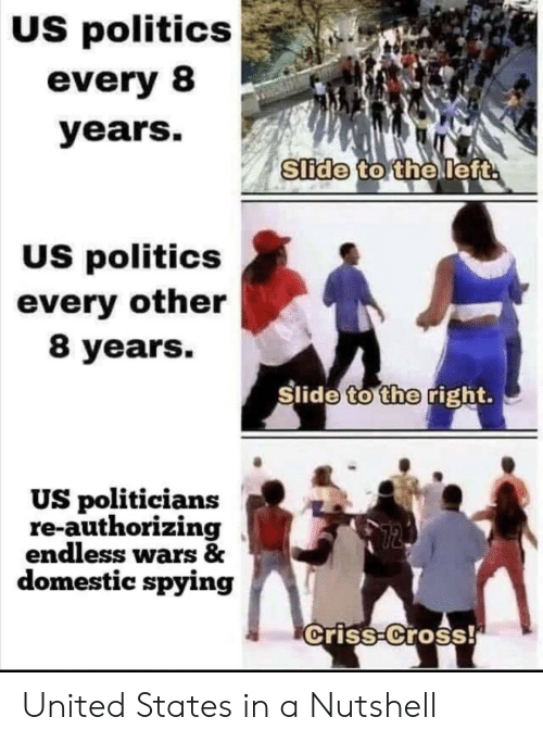 endless: US politics  every 8  years.  Slide to the left  US politics  every other  8 years.  Slide to the right.  US politicians  re-authorizing  endless wars &  domestic spying  criss-Cross! United States in a Nutshell