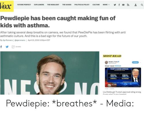 Bad, Future, and News: Ver  FUTURE PERFECT EXPLAINERS THE HIGHLIGHT THE GOODS POLITICS & POLICY CULTURE MORe- y f 。 , - a  Pewdiepie has been caught making fun of  kids with asthma.  After taking several deep breaths on camera, we found that PewDiePie has been flirting with anti  asthmatic culture. And this is a bad sign for the future of our youth.  By Aja Romano | @ajaromano April 10, 2019 3:00pm EST  fC SHARE  MOST READ  Donald J. Trump  Great news! #MAGA  MP'S SOARING APPROVAL  55% 58%  OVERALLECONOMY  Lou Dobbs got Trump's approval rating wrong. Pewdiepie: *breathes* - Media: