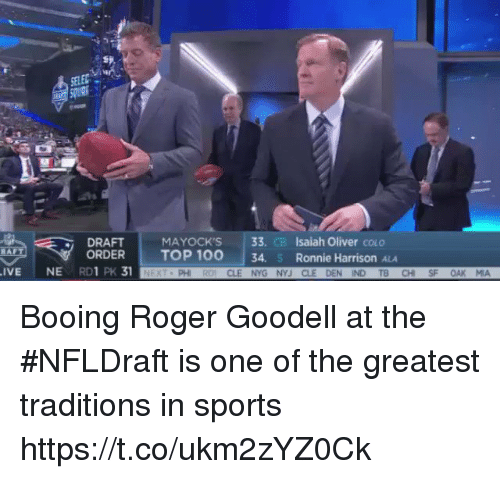 Goodell: vi  DRAFT  ORDER  MAYOCK'S 33. CB Isaiah Oliver couo  TOP 100  | 34, s Ronnie Harrison ALA  IVE NE RD1 PK 31  PH  CLE NYG NYJ CLE DEN IND TB CHI SF OAK MA Booing Roger Goodell at the #NFLDraft is one of the greatest traditions in sports  https://t.co/ukm2zYZ0Ck