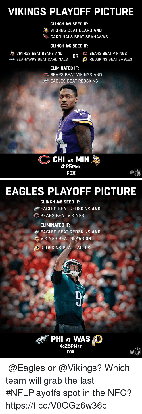 Philadelphia Eagles, Memes, and Washington Redskins: VIKINGS PLAYOFF PICTURE  CLINCH #5 SEED IF:  VIKINGS BEAT BEARS AND  CARDINALS BEAT SEAHAWKS  CLINCH #6 SEED IF:  VIKINGS BEAT BEARS AND  BEARS BEAT VIKINGS  OR  SEAHAWKS BEAT CARDINALS  REDSKINS BEAT EAGLES  ELIMINATED IF  BEARS BEAT VIKINGS AND  EAGLES BEAT REDSKINS  CHI vs MIN  VS  4:25PMET  FOX  Ca   EAGLES PLAYOFF PICTURE  CLINCH #6 SEED IF:  EAGLES BEAT REDSKINS AND  BEARS BEAT VIKINGS  ELIMINATED IF:  EAGLES BEAT REDSKINS AND  VIKINGS BEAT BEARS OF  REDSKINS BEAT EAGLES  PHI AT WAS  4:25PMET  FOX .@Eagles or @Vikings?  Which team will grab the last #NFLPlayoffs spot in the NFC? https://t.co/V0OGz6w36c