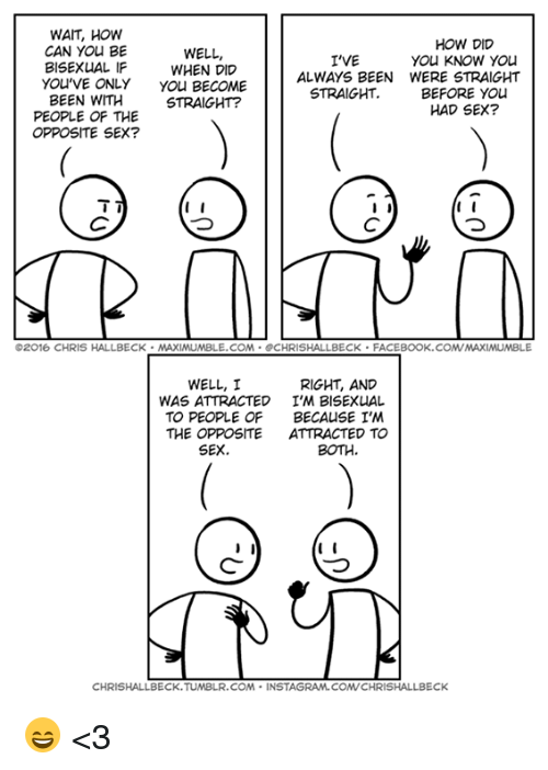 Bisexu: WAIT, HOW  HOW DID  CAN YOU BE  WELL  IVE  YOU KNOW YOU  BISEXUAL IF  WHEN DID  ALWAYS BEEN WERE STRAIGHT  YOU'VE ONLY  You BECOME  BEFORE YOU  STRAIGHT.  BEEN WITH  STRAIGHT?  HAD SEX?  PEOPLE OF THE  OPPOSITE SEX?  02016 CHRIS HALLBECK MAXIMUMBLE.COM OCHRISHALLBECK FACEBOOK. COMVMAXIMUMBLE  WELL, I  RIGHT, AND  WAS ATTRACTED I'M BISEXUAL  TO PEOPLE OF  BECAUSE I'M  THE OPPOSITE  ATTRACTED TO  SEX.  CHRISHALLBECK.TUMBLR.COM NSTAGRAM.COMCHRISHALLBECK 😄 <3