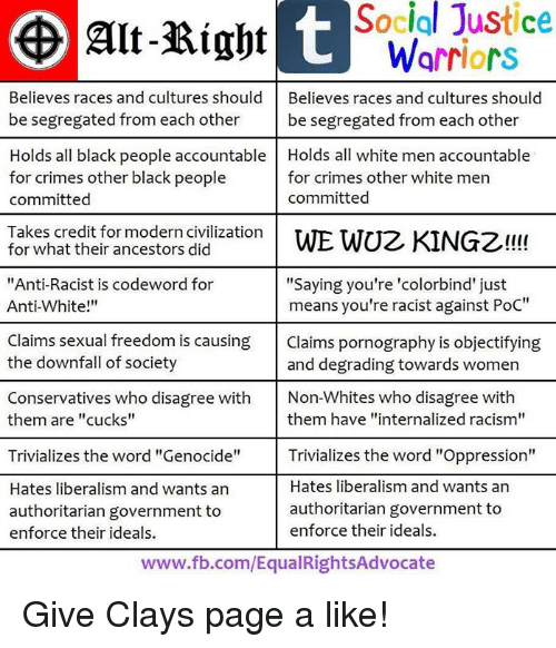 "Sexualitys: Warriors  Believes races and cultures shouldBelieves races and cultures should  be segregated from each other  be segregated from each other  Holds all black people accountable Holds all white men accountable  for crimes other black people  committed  for crimes other white mern  committed  Takes credit for modern civilization  for what their ancestors did  | WEWUZ KINGZl!!  ""Anti-Racist is codeword for  Anti-White!""  ""Saying you're 'colorbind' just  means you're racist against PoC""  Claims sexual freedom is causing Claims pornography is objectifying  the downfall of society  and degrading towards women  Conservatives who disagree with Non-Whites who disagree with  them are ""cucks""  them have ""internalized racism""  Trivializes the word ""GenocideTrivializes the word ""Oppression""  Hates liberalism and wants an  authoritarian government to  enforce their ideals  Hates liberalism and wants an  authoritarian government to  enforce their ideals  www.fb.com/EqualRightsAdvocate Give Clays page a like!"