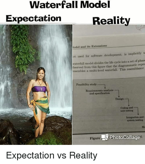 Expectation Reality: Waterfall Modlel  Expectation  Reality  lodel and its Extensions  ot used for software development; is implicitly u  waterfall model divides the life cycle into a set of phase  bserved from this figure that the diagrammatic repre  resembles a multi-level waterfall. This resemblance  Feasibility study  Requirements analysis  and specification  Design  Coding and  unit testing  Integration and  system testing  Ma  EPhotoCollage  Figure Expectation vs Reality
