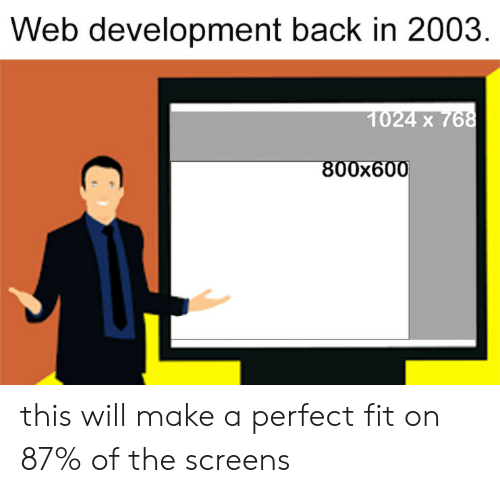 Screens: Web development back in 2003  1024 x 768  800x600 this will make a perfect fit on 87% of the screens