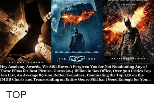 Academy Awards, Boxing, and Memes: WELCOME TOA WORLD WITHOUTRULLE  A FIRE WILL RISE  THE RK KNIGHT RISES  DAR  THE  DAR K  KNIGHT  BAT MAN  BEGIN S  Hey Academy Awards, we still Haven't Forgiven You for Not Nominating Any of  These Films for Best Picture. Guess $2.4 Billion in Box Office, over 50o Critics Top  Ten List, An Average 89% on Rotten Tomatoes, Dominating the Top 250 on the  IMDB Charts and Transcending an Entire Genre Still Isn't Good Enough for You... TOP
