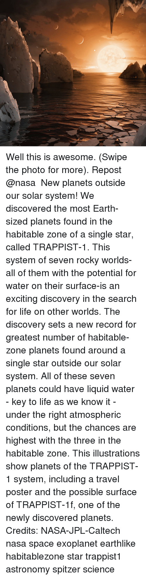Excitment: Well this is awesome. (Swipe the photo for more). Repost @nasa ・・・ New planets outside our solar system! We discovered the most Earth-sized planets found in the habitable zone of a single star, called TRAPPIST-1. This system of seven rocky worlds-all of them with the potential for water on their surface-is an exciting discovery in the search for life on other worlds. The discovery sets a new record for greatest number of habitable-zone planets found around a single star outside our solar system. All of these seven planets could have liquid water - key to life as we know it - under the right atmospheric conditions, but the chances are highest with the three in the habitable zone. This illustrations show planets of the TRAPPIST-1 system, including a travel poster and the possible surface of TRAPPIST-1f, one of the newly discovered planets. Credits: NASA-JPL-Caltech nasa space exoplanet earthlike habitablezone star trappist1 astronomy spitzer science