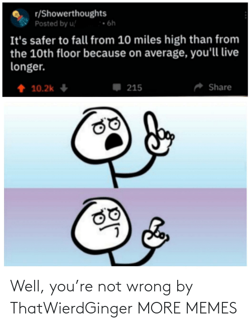 wrong: Well, you're not wrong by ThatWierdGinger MORE MEMES