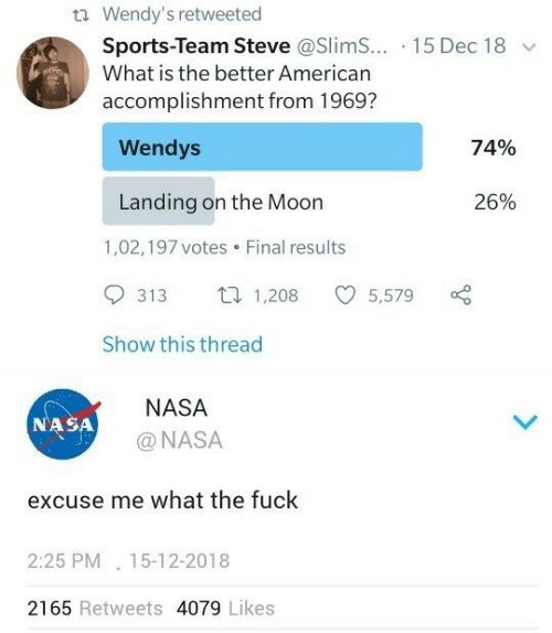 Nasa, Sports, and Wendys: Wendy's retweeted  Sports-Team Steve @SlimS...-1 5 Dec 1 8  What is the better American  ﹀  accomplishment from 1969?  Wendys  74%  20%  Landing on the Moon  1,02,197 votes Final results  313 1,208 5,579  Show this thread  NASA  NASA  @NASA  excuse me what the fuck  2:25 PM 15-12-2018  2165 Retweets 4079 Likes
