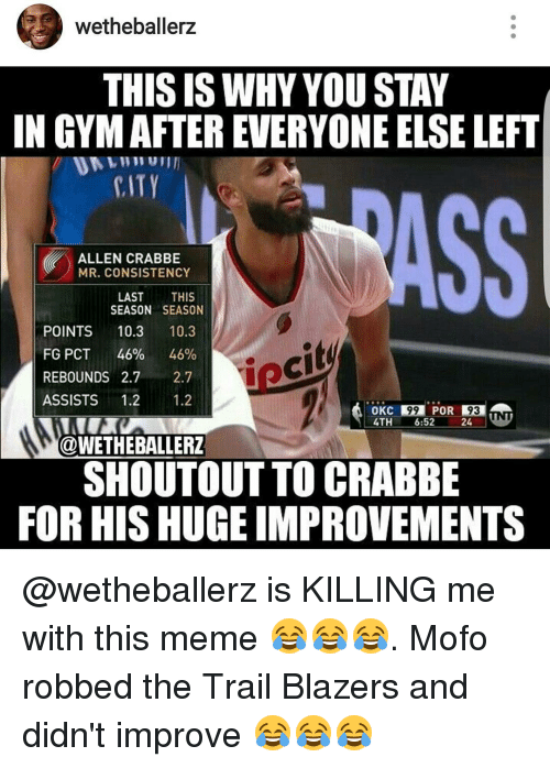 mofos: wetheballerz  THIS IS WHY YOU STAY  IN GYMAFTER EVERYONE ELSE LEFT  CITY  ALLEN CRABBE  MR. CONSISTENCY  LAST  THIS  SEASON  SEASON  POINTS  10.3  10.3  focit  FG PCT  46%  46%  REBOUNDS 2.7  2.7  ASSISTS  1.2  1.2  OKC POR  4TH  6:52  @WETHEBALLERZ  SHOUTOUT TO CRABBE  FOR HIS HUGE IMPROVEMENTS @wetheballerz is KILLING me with this meme 😂😂😂. Mofo robbed the Trail Blazers and didn't improve 😂😂😂