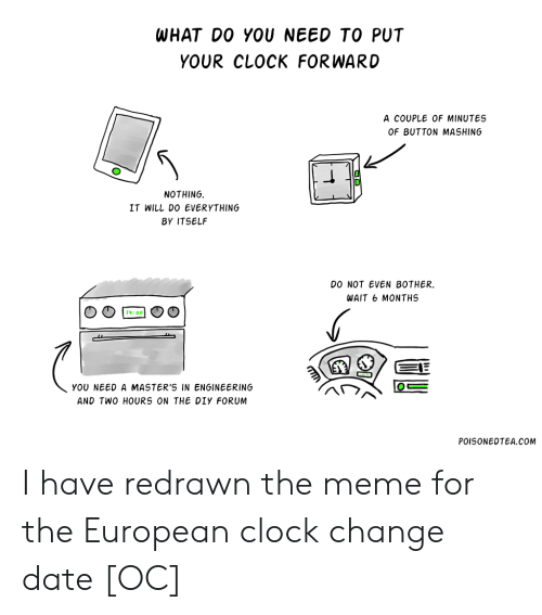 Clock, Meme, and Date: WHAT DO YOU NEED TO PUT  YOUR CLOCK FORWARD  A COUPLE OF MINUTES  OF BUTTON MASHING  NOTHING  IT WILL DO EVERYTHING  BY ITSELF  DO NOT EVEN BOTHER.  WAIT 6 MONTHS  yOU NEED A MASTER'S IN ENGINEERING  AND TWO HOURS ON THE DIY FORUM  POISONEDTEA.COM I have redrawn the meme for the European clock change date [OC]
