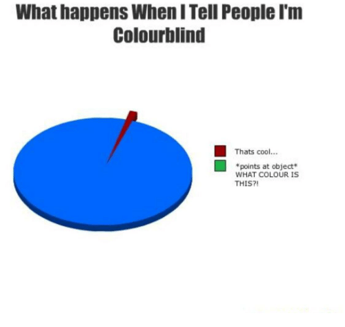 Colourblind: What happens When I Tell People I'm  Colourblind  Thats cool...  *points at object  WHAT COLOUR IS  THIS?!