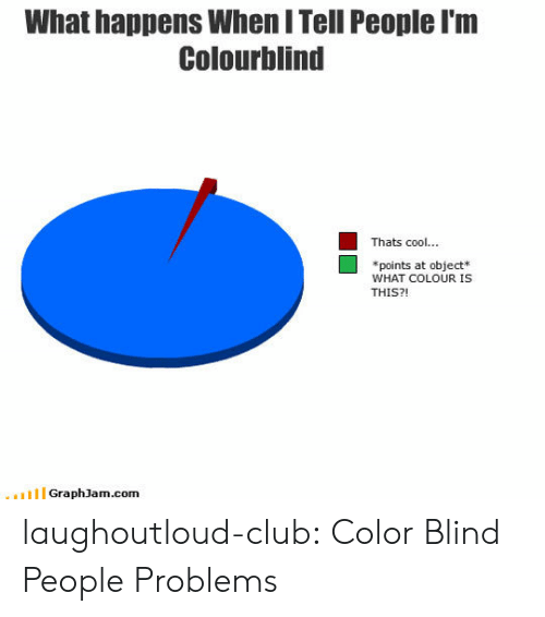 Colourblind: What happens When I Tell People I'm  Colourblind  Thats cool..  *points at object*  WHAT COLOUR IS  THIS?!  GraphJam.com laughoutloud-club:  Color Blind People Problems