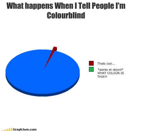 Colourblind: What happens When I Tell People I'm  Colourblind  Thats cool  *points at object  WHAT COLOUR IS  THIS?!  GraphJam.com