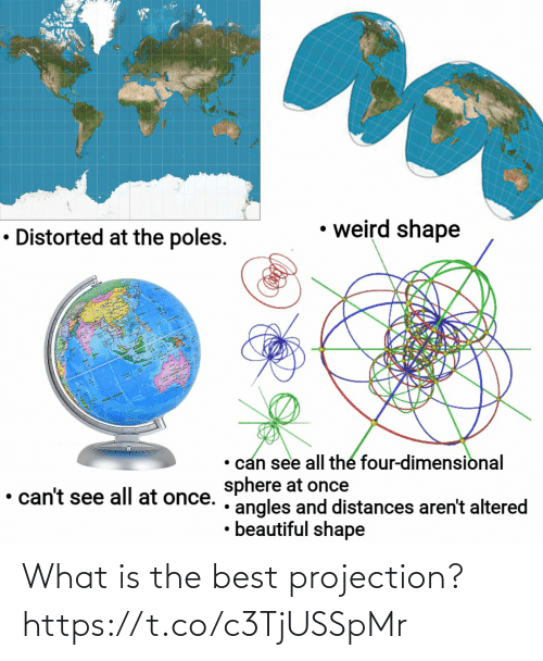 What Is: What is the best projection? https://t.co/c3TjUSSpMr