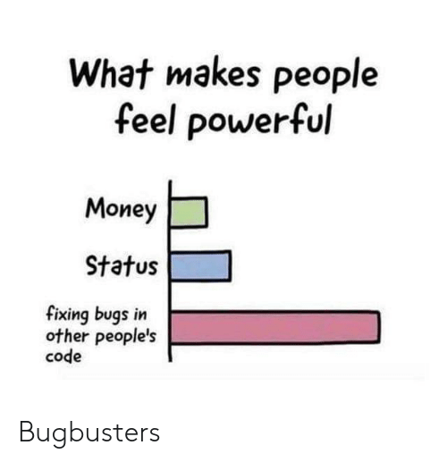 Powerful, Code, and What: What makes people  feel powerful  Моney  Status  fixing bugs in  other people's  code Bugbusters