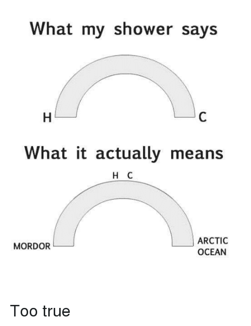 mordor: What my shower says  What it actually means  ARCTIC  OCEAN  MORDOR Too true