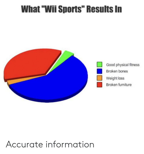 "Bones, Reddit, and Sports: What ""Wii Sports"" Results In  Good physical fitness  Broken bones  Weight loss  Broken furniture Accurate information"