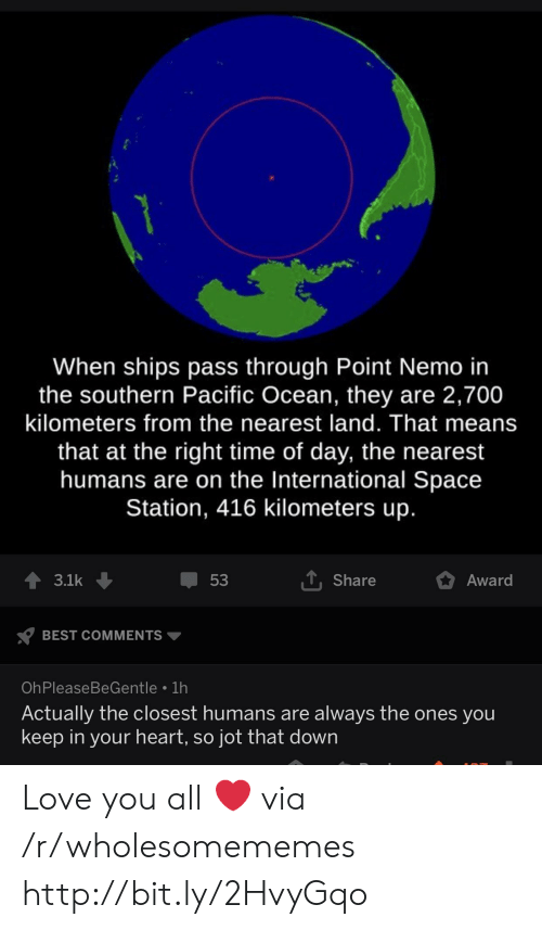 the international: When ships pass through Point Nemo in  the southern Pacific Ocean, they are 2,700  kilometers from the nearest land. That means  that at the right time of day, the nearest  humans are on the International Space  Station, 416 kilometers up  Share  53  3.1k  Award  BEST COMMENTS  OhPleaseBeGentle 1h  Actually the closest humans are always the ones you  keep in your heart, so jot that down Love you all ❤️ via /r/wholesomememes http://bit.ly/2HvyGqo