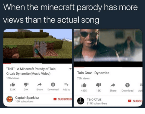 dynamite: When the minecraft parody has more  views than the actual song  TNT-A Minecraft Parody of Taio  Cruz's Dynamite (Music Video  100M views  Taio Cruz -Dynamite  76M views  821K  Share Download Add to  483K  15K  Share Download Ad  CaptainSparklez  10M subscribers  SUBSCRIB  Taio Cruz  817K subscribers  SUBS