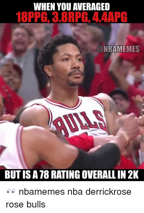 rosee: WHEN YOU AVERAGED  18PPG, 3.8RPG, 4,4APG  ONBAMEMES  BUT IS A 78 RATING OVERALLIN 2K 👀 nbamemes nba derrickrose rose bulls