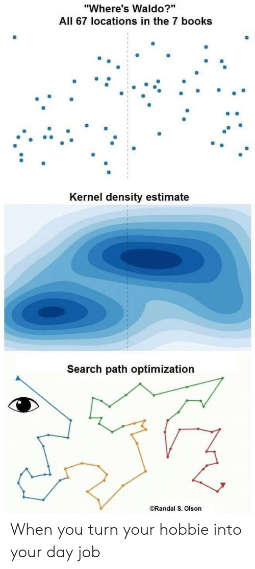 "Estimate: ""Where's Waldo?""  All 67 locations in the 7 books  Kernel density estimate  Search path optimization  ORandal S. Olson When you turn your hobbie into your day job"