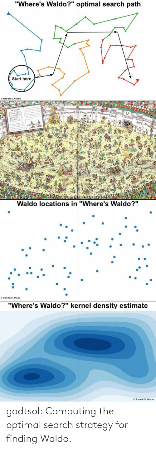 "Finding: ""Where's Waldo?"" optimal search path  Start here  O Randal S. Olson  LANCIENTS  ROME  Waldo locations in ""Where's Waldo?""  O Randal S. Olson  ""Where's Waldo?"" kernel density estimate  O Randal S. Olson godtsol: Computing the optimal search strategy for finding Waldo."