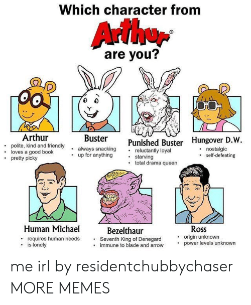 Arthur, Blade, and Dank: Which character from  are you?  . polite, kind and friendly  .loves a good book  Arthur  always snacking  up for anything  ter Punish  Punished Buster Hungover D.W  . reluctantly loyal  . nostalgic  .self-defeating  starving  . total drama queen  pretty picky  Human Michael  requires human needs  Ross  . origin unknown  Bezelthaur  Seventh King of Denegard  immune to blade and arrow  . is lonely  power levels unknown me irl by residentchubbychaser MORE MEMES