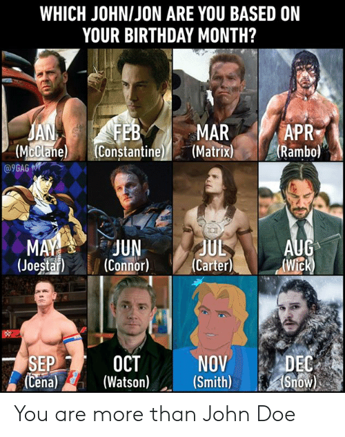 Rambo: WHICH JOHNIJON ARE YOU BASED ON  YOUR BIRTHDAY MONTH?  APR  JA  (McClane  MAR  (Mclane Constantine(Matrixi  R  (Rambo)  e) (Constantine  (JoestarCnnor) (Carter)Wick)  NOVDEC  SEPI-2 OCT  (Cena)(Watso) (Smith)Snow You are more than John Doe