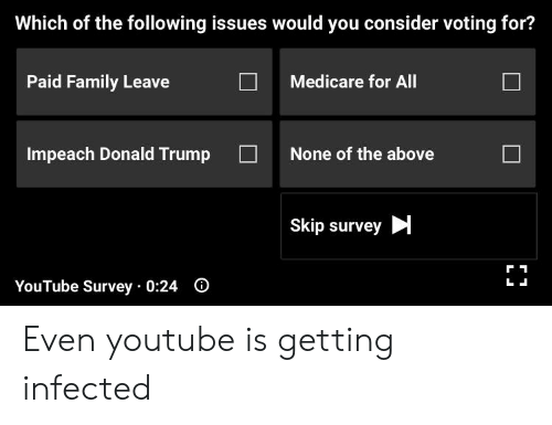 Donald Trump, Family, and youtube.com: Which of the following issues would you consider voting for?  Paid Family Leave  □  Medicare for All  Impeach Donald Trump  □  None of the above  Skip survey  YouTube Survey 0:24 0 Even youtube is getting infected