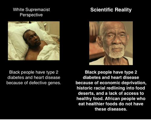 heart disease: White Supremacist  Perspective  Black people have type 2  diabetes and heart disease  because of defective genes.  Scientific Reality  Black people have type 2  diabetes and heart disease  because of economic deprivation,  historic racial redlining into food  deserts, and a lack of access to  healthy food. African people who  eat healthier foods do not have  these diseases.