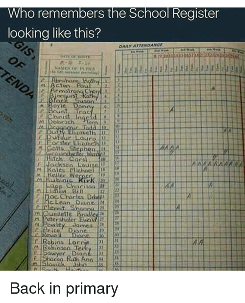 Kathie: Who remembers the School Register  looking like this?  AILY ATTENDANC  ;st930(11gaF336> 7硨1222ezep  n-w  Fils  braham Kathy  01/Acton Fa  ic msi rcou  P.IBcunt Trac  F Christ. Ingrid  Dobrich  r l)uty Elizabeth  Dufour Lauraliz  or ster Elizabeth/D ..  tta. stephen lu  inch.  Carol  /Jackson Louisell.  m | Kales : Michael  M-Kc.iler...we  oukubinic Kirk  Charissa  rles Dektis | 12X )  e |McLean. Diane i241  rn.kJueilelte Brodled 261  elterBruellsize  m,Powley. James-  cleri cer Diane...  r Robins. Lorrie .1311  M/Robinson Te  ElSawyer Diane-1..  9 10 i-iiiiiii 20 21 2 24 25-26-27, 20 31 :2LH Back in primary