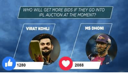 Memes, 🤖, and Ipl: WHO WILL GET MORE BIDS IF THEY GO INTO  IPL AUCTION AT THE MOMENT?  VIRAT KOHLI  MS DHONI  1280  2088