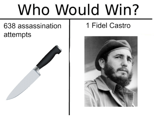 who would win 1 fidel castro 638 assassination attempts 1498556 who would win? 1 fidel castro 638 assassination attempts