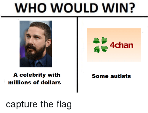 Autists: WHO WOULD WIN?  4chan  A celebrity with  millions of dollars  Some autists <p>capture the flag</p>