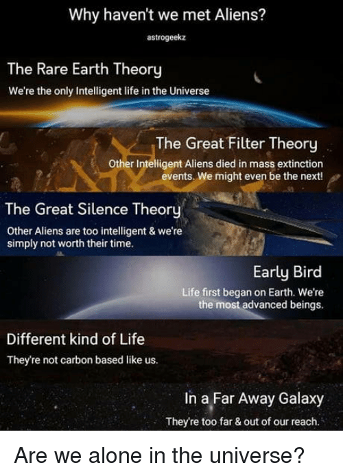 Being Alone, Life, and Aliens: Why haven't we met Aliens?  astrogeekaz  The Rare Earth Theory  We're the only Intelligent life in the Universe  The Great Filter Theory  Other Intelligent Aliens died in mass extinction  events. We might even be the next!  The Great Silence Theory  Other Aliens are too intelligent & we're  simply not worth their time.  Early Bird  Life first began on Earth. We're  the most advanced beings.  Different kind of Life  They're not carbon based like us.  In a Far Away Galaxy  They're too far & out of our reach. Are we alone in the universe?