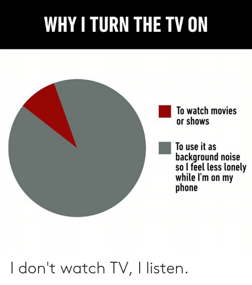 Dont Watch: WHY I TURN THE TV ON  To watch movies  or shows  To use it as  background noise  so l feel less lonely  while I'm on my  phone I don't watch TV, I listen.