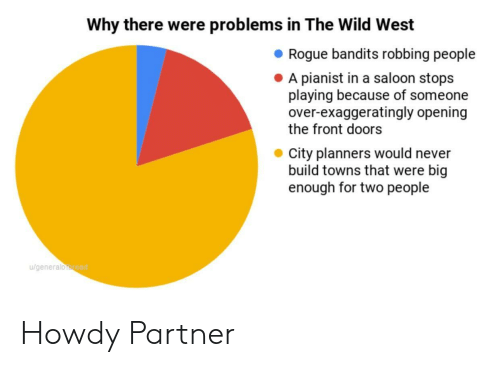 Rogue, Wild, and Never: Why there were problems in The Wild West  Rogue bandits robbing people  A pianist in a saloon stops  playing because of someone  over-exaggeratingly opening  the front doors  City planners would never  build towns that were big  enough for two people  u/generalo  ad Howdy Partner