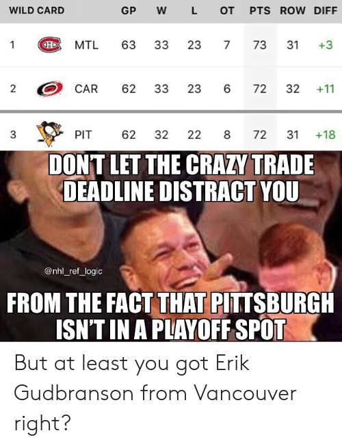 Vancouver: WILD CARD  GP W L OT PTS ROW DIFF  H MTL 63 33 23 7 73 31 +3  CAR 62 33 23 6 72 32 11  3  PIT 62 32 22 8 72 31+18  DONT LET THE CRAZY TRADE  DEADLINE DISTRACT YOU  @nhl_ref_ logic  FROM THE FACT THAT PITTSBURGH  ISN'T IN A PLAYOFF SPOT But at least you got Erik Gudbranson from Vancouver right?