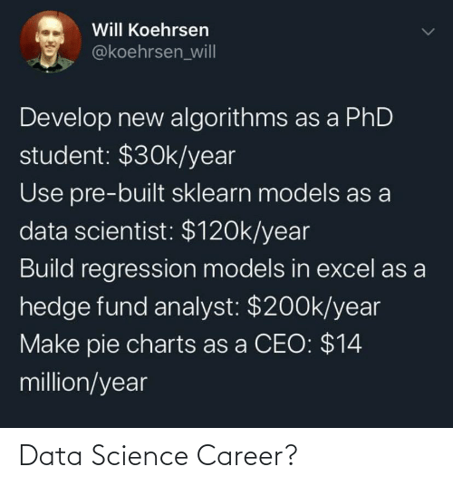 Built: Will Koehrsen  @koehrsen_wil|  Develop new algorithms as a PhD  student: $30k/year  Use pre-built sklearn models as a  data scientist: $120k/year  Build regression models in excel as a  hedge fund analyst: $200k/year  Make pie charts as a CEO: $14  million/year Data Science Career?