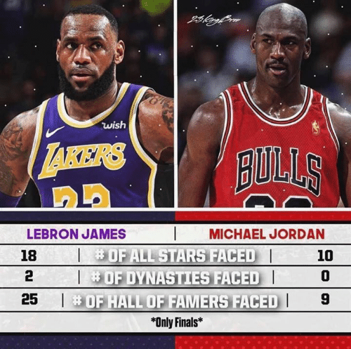 Finals, LeBron James, and Michael Jordan: wish  BULLS  AKERS  MICHAEL JORDAN  LEBRON JAMES  0  *Only Finals*