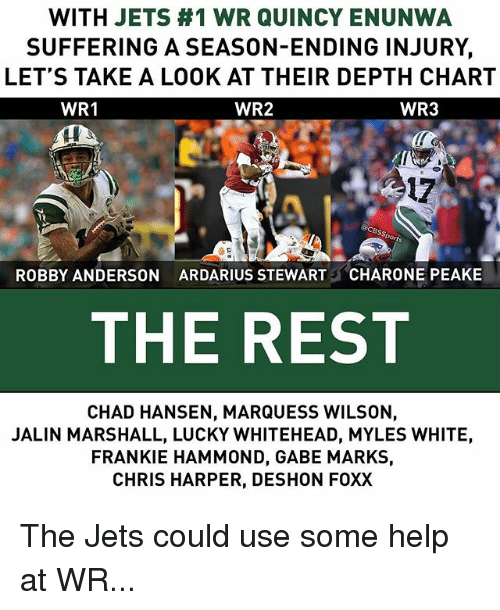 Robby: WITH JETS #1 WR QUINCY ENUNWA  SUFFERING A SEASON-ENDING INJURY,  LET'S TAKE A LOOK AT THEIR DEPTH CHART  WR2  WR1  WR3  17  ROBBY ANDERSON  ARDARIUS STEWART  CHARONE PEAKE  THE REST  CHAD HANSEN, MARQUESS WILSON,  JALIN MARSHALL, LUCKY WHITEHEAD, MYLES WHITE,  FRANKIE HAMMOND, GABE MARKS,  CHRIS HARPER, DESHON FOXX The Jets could use some help at WR...